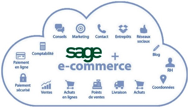 ShopYad c'est La solution e-commerce connectée à Sage